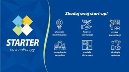 Zbuduj swój start-up